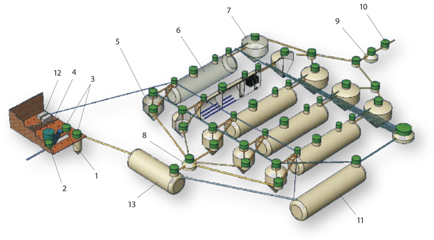 Schematy technologiczne 1