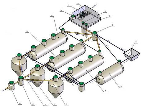 Schematy technologiczne 2